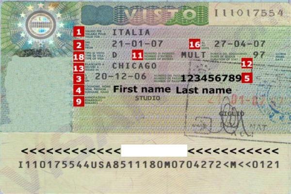 visa-italia