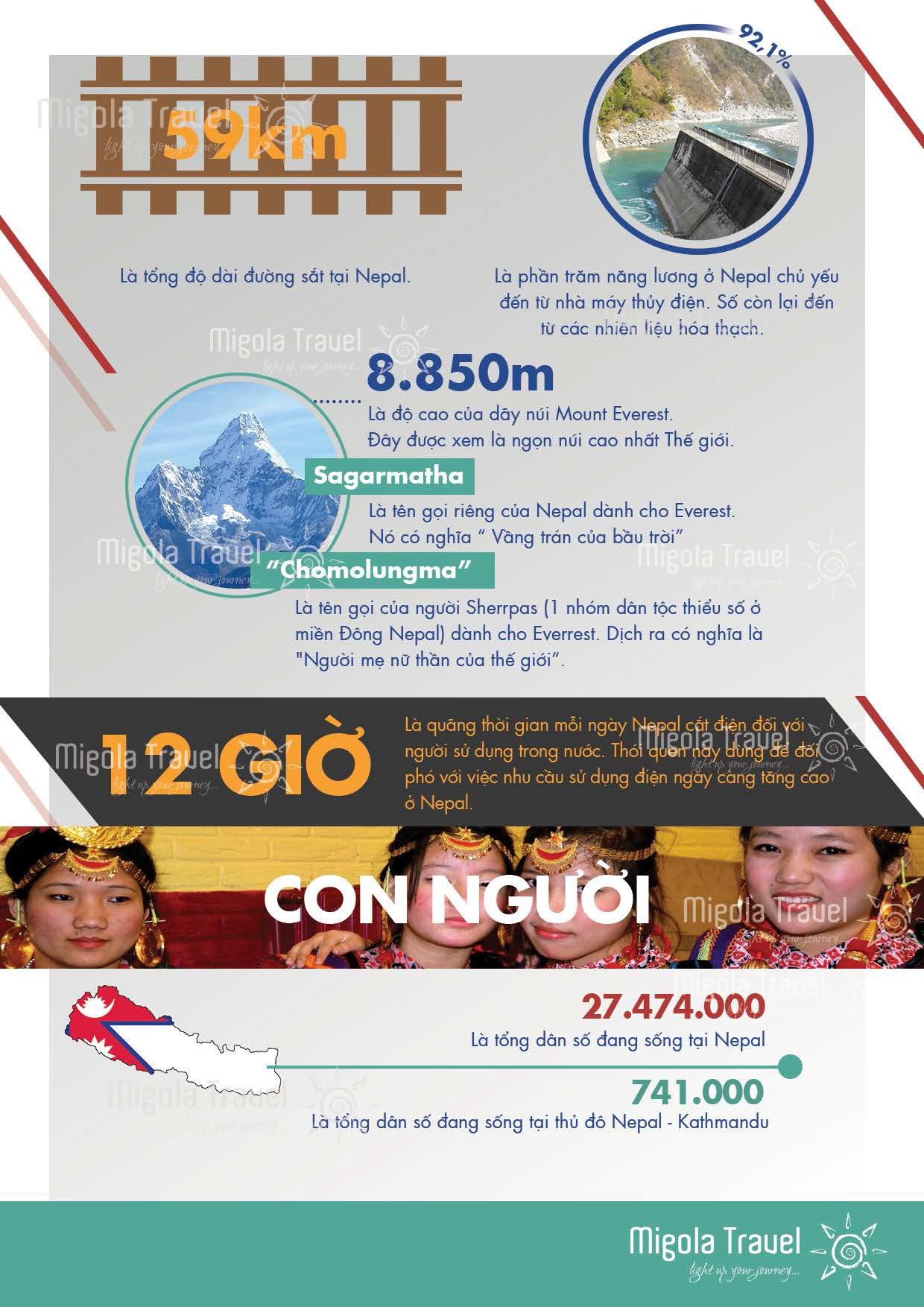 info-50-thu-vi-nepal-2