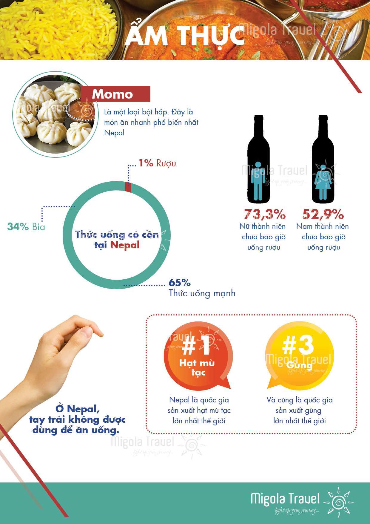 info-50-thu-vi-nepal-7