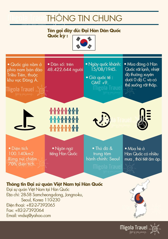 infographic-cam-nang-du-lich-han-quoc-2