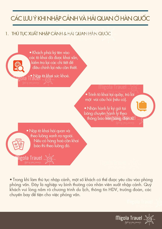 infographic-cam-nang-du-lich-han-quoc-4