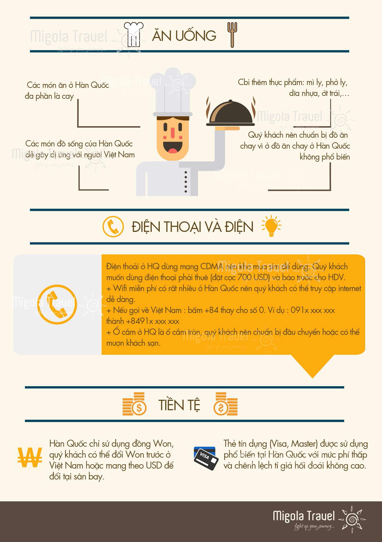 infographic-cam-nang-du-lich-han-quoc-7