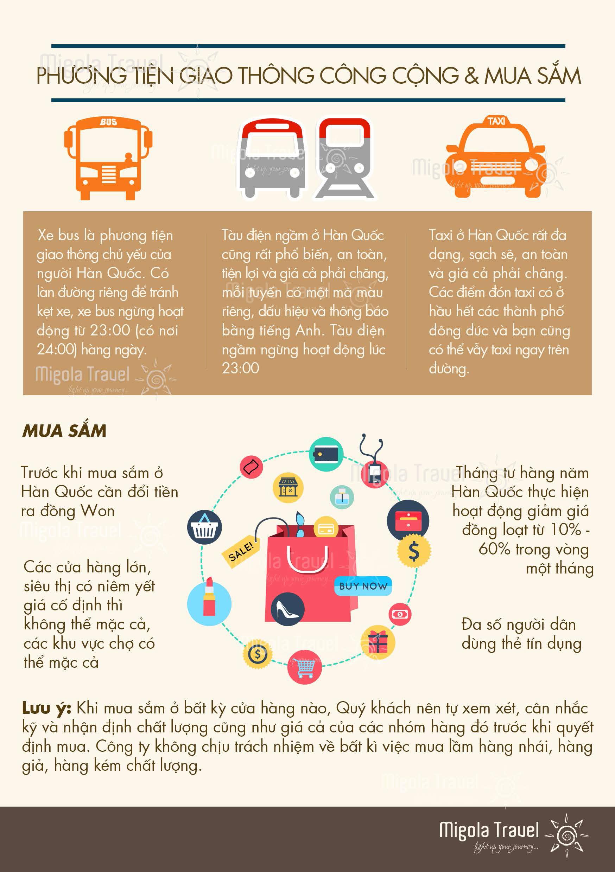 infographic-cam-nang-du-lich-han-quoc-8