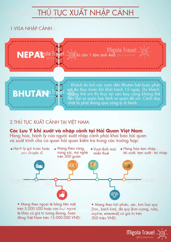 infographic-nepal-bhutan-migolatravel-3