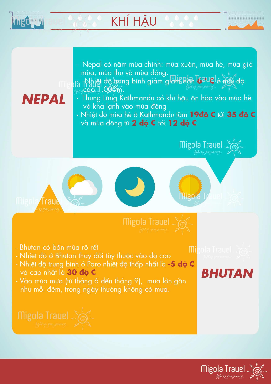 infographic-nepal-bhutan-migolatravel-4