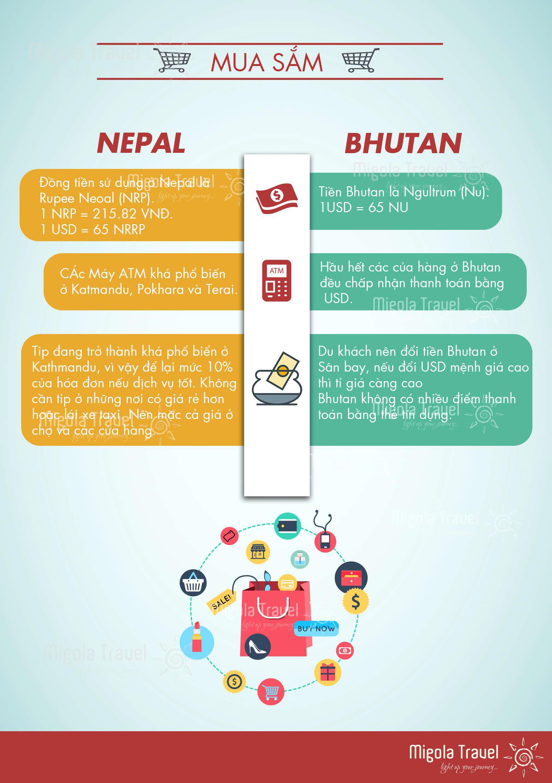 infographic-nepal-bhutan-migolatravel-5