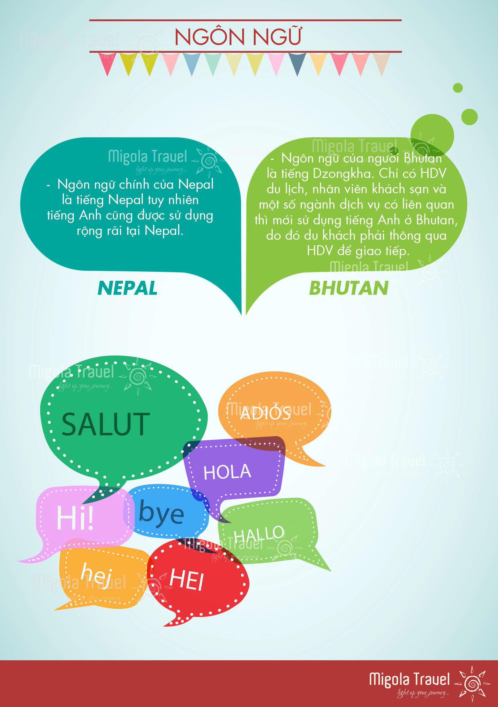 infographic-nepal-bhutan-migolatravel-7