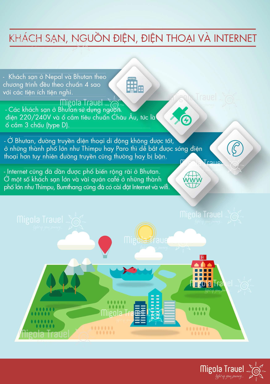 infographic-nepal-bhutan-migolatravel-8