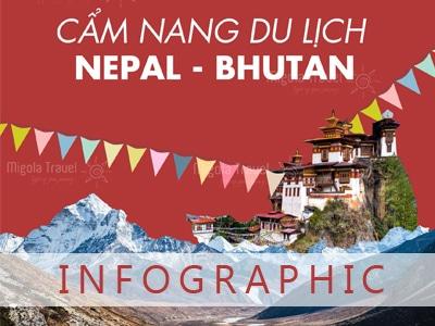 Infographic cẩm nang du lịch Nepal - Bhutan