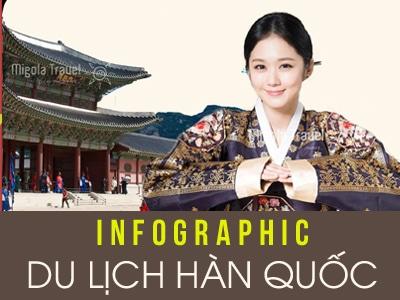 [Infographic] Cẩm Nang Du Lịch Hàn Quốc 2016