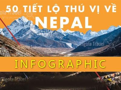 infographic-du-lich-nepal
