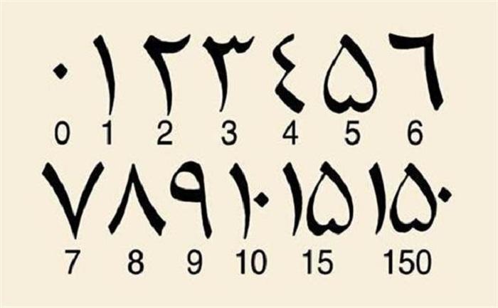 Người Ấn Độ có đóng góp vô cùng lớn trong toán học với việc phát minh ra 10 chữ số được sử dụng rộng rãi tới ngày hôm nay